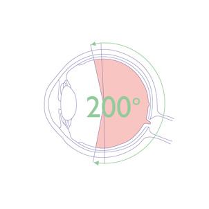 Optomap Weitwinkel-Technologie